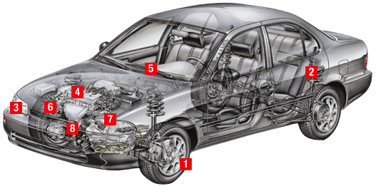 vehicle inspection diagram